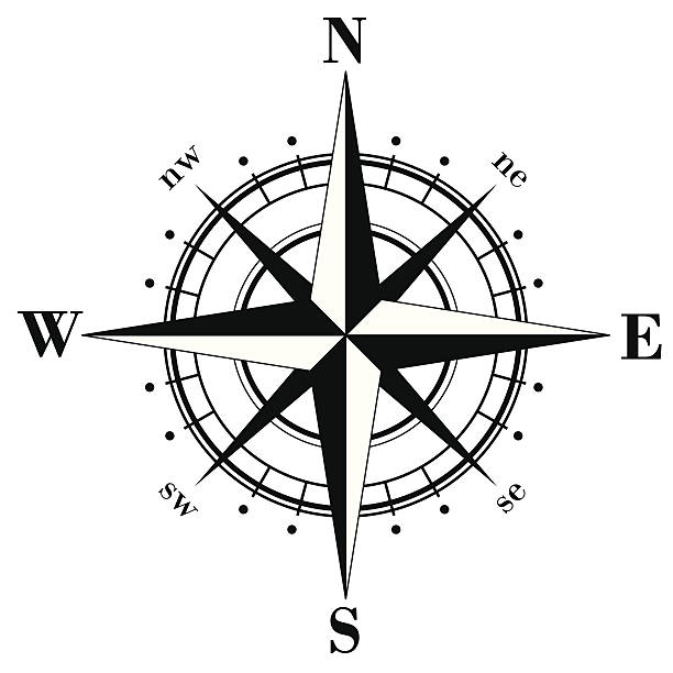 1771 Compass free clipart.