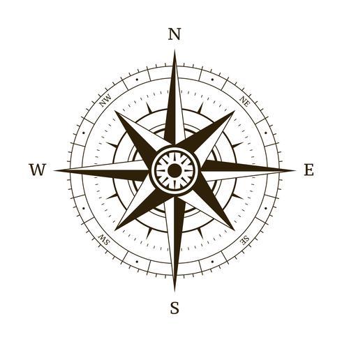 Compass wind rose.