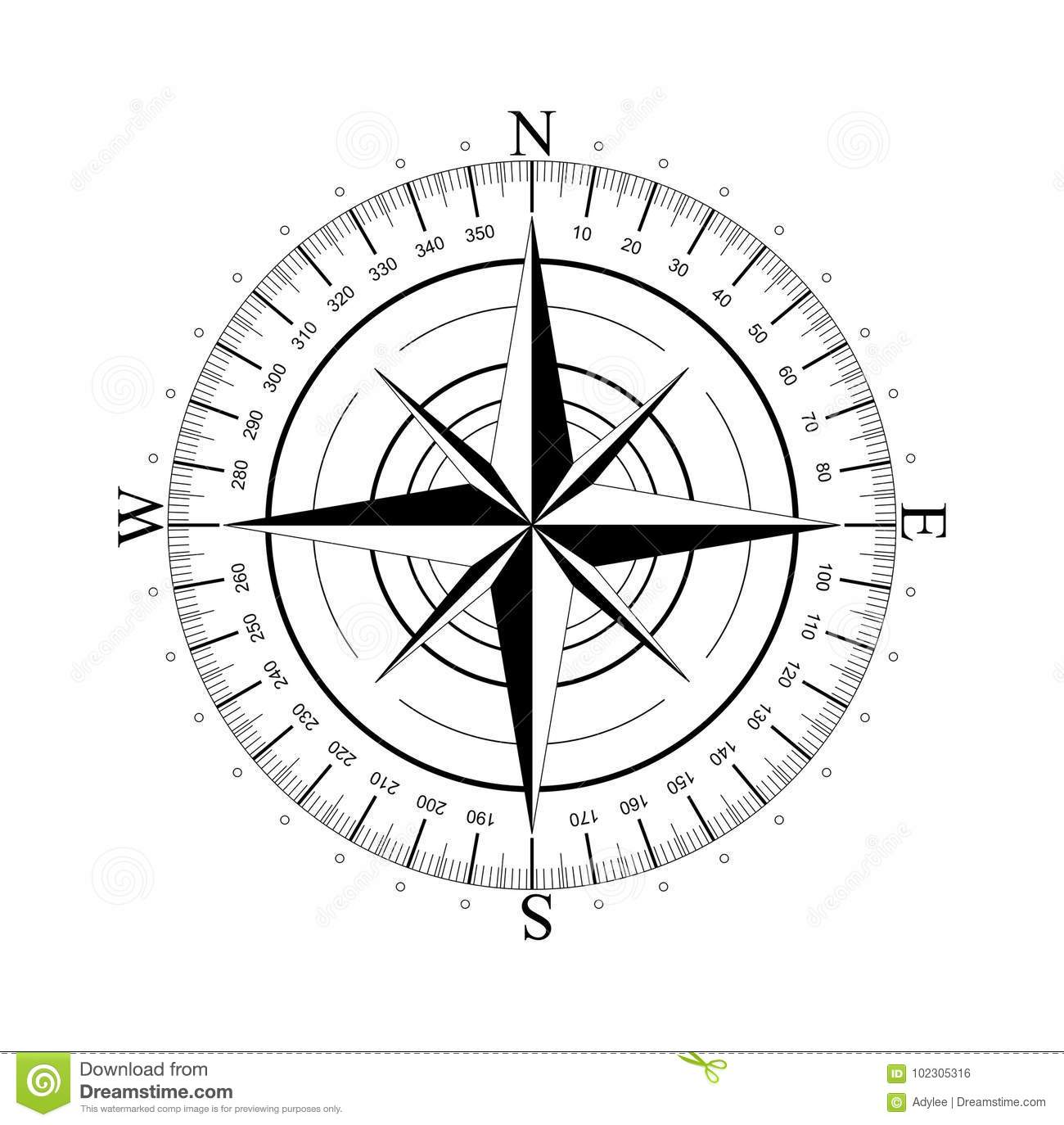 Compass vector stock photo. Illustration of south, obsolete.