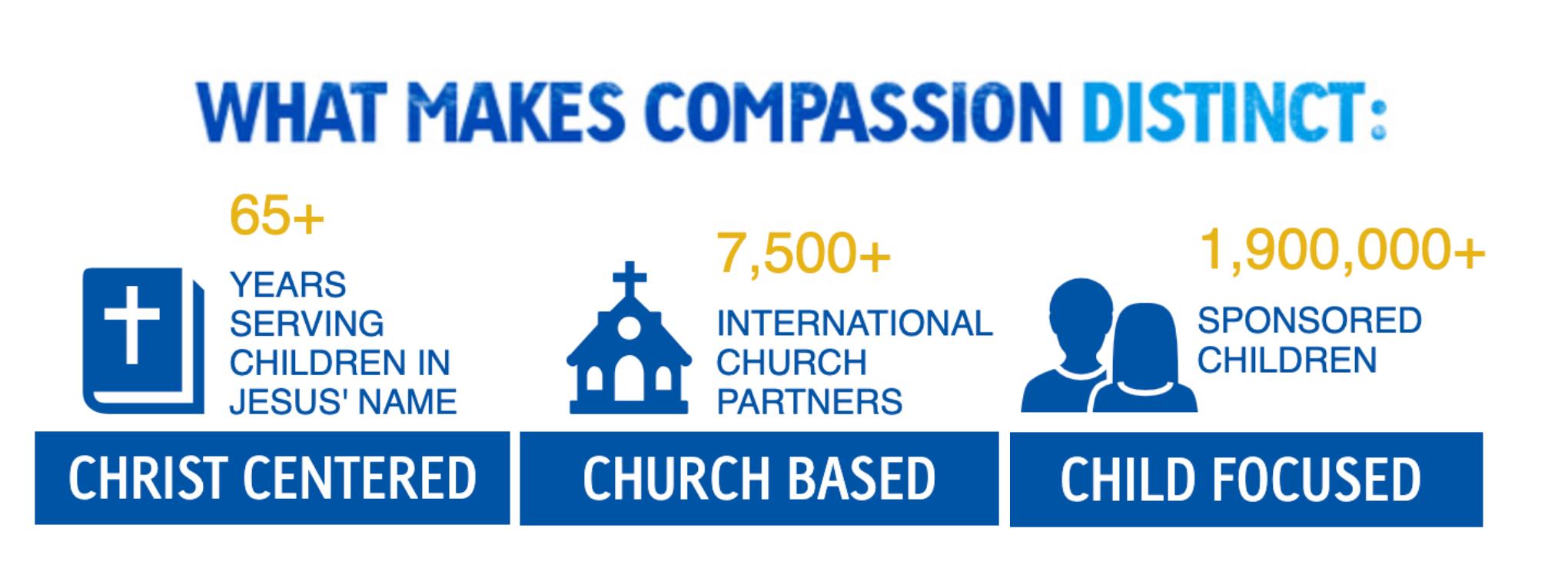 Compassion.