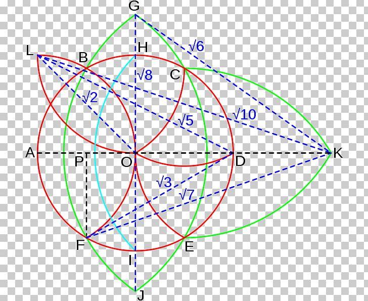 La Geometria Del Compasso Circle Euclidean Geometry PNG.