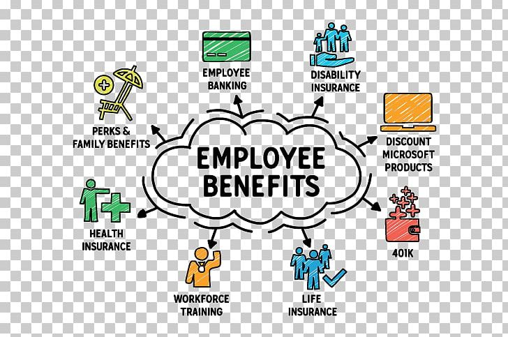 Employee Benefits Pay And Benefits Life Insurance PNG, Clipart, Area.