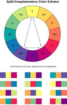 Colors that are opposite each other on the color wheel are.