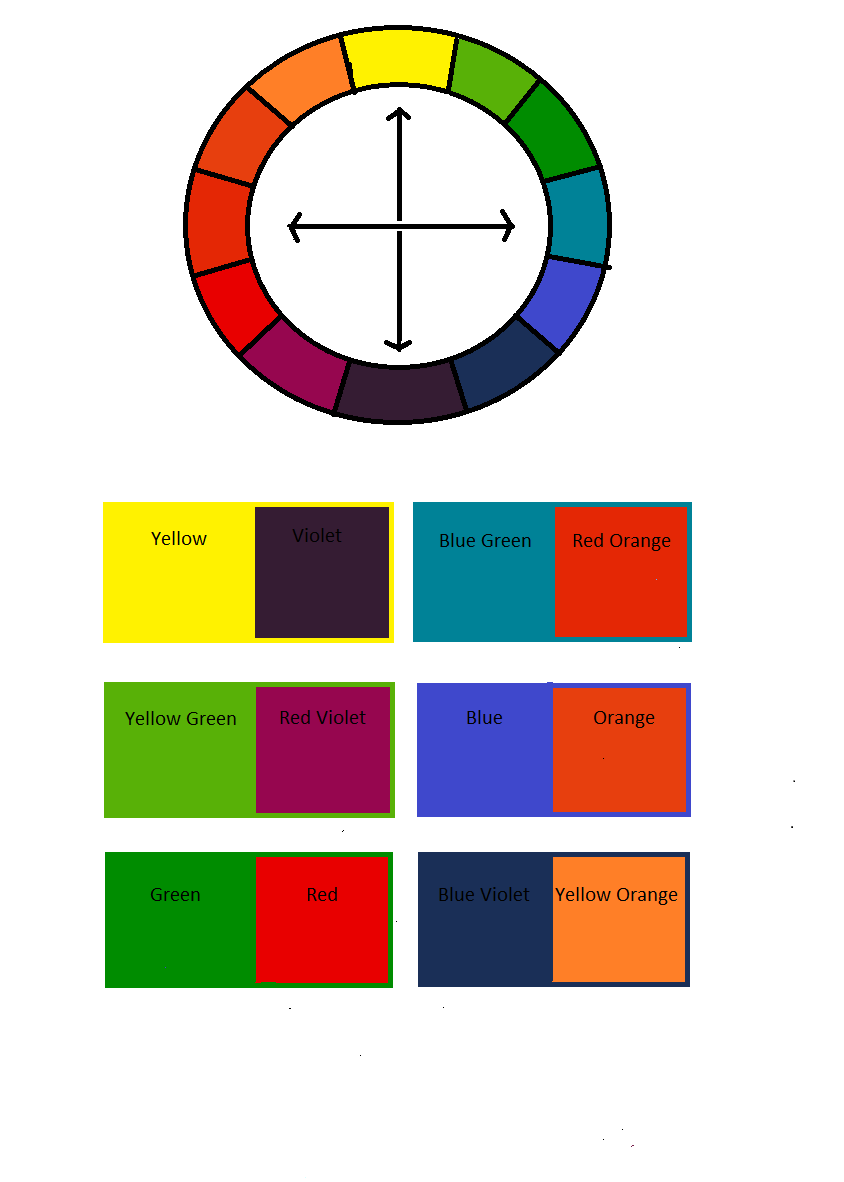 uniquecozytreasures: Color Wheel Made Easy.