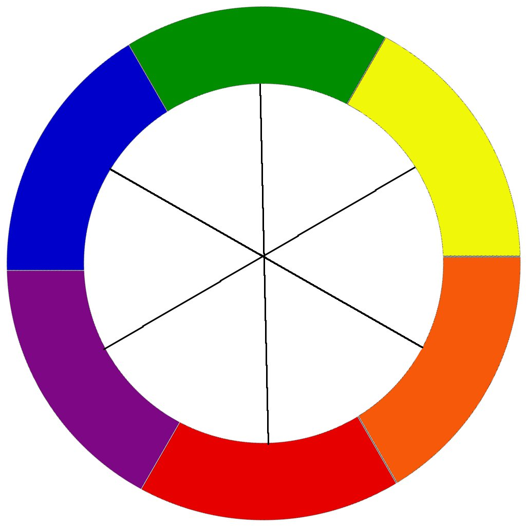 Color Schemes: Color Wheel Basics • Craft Thyme.