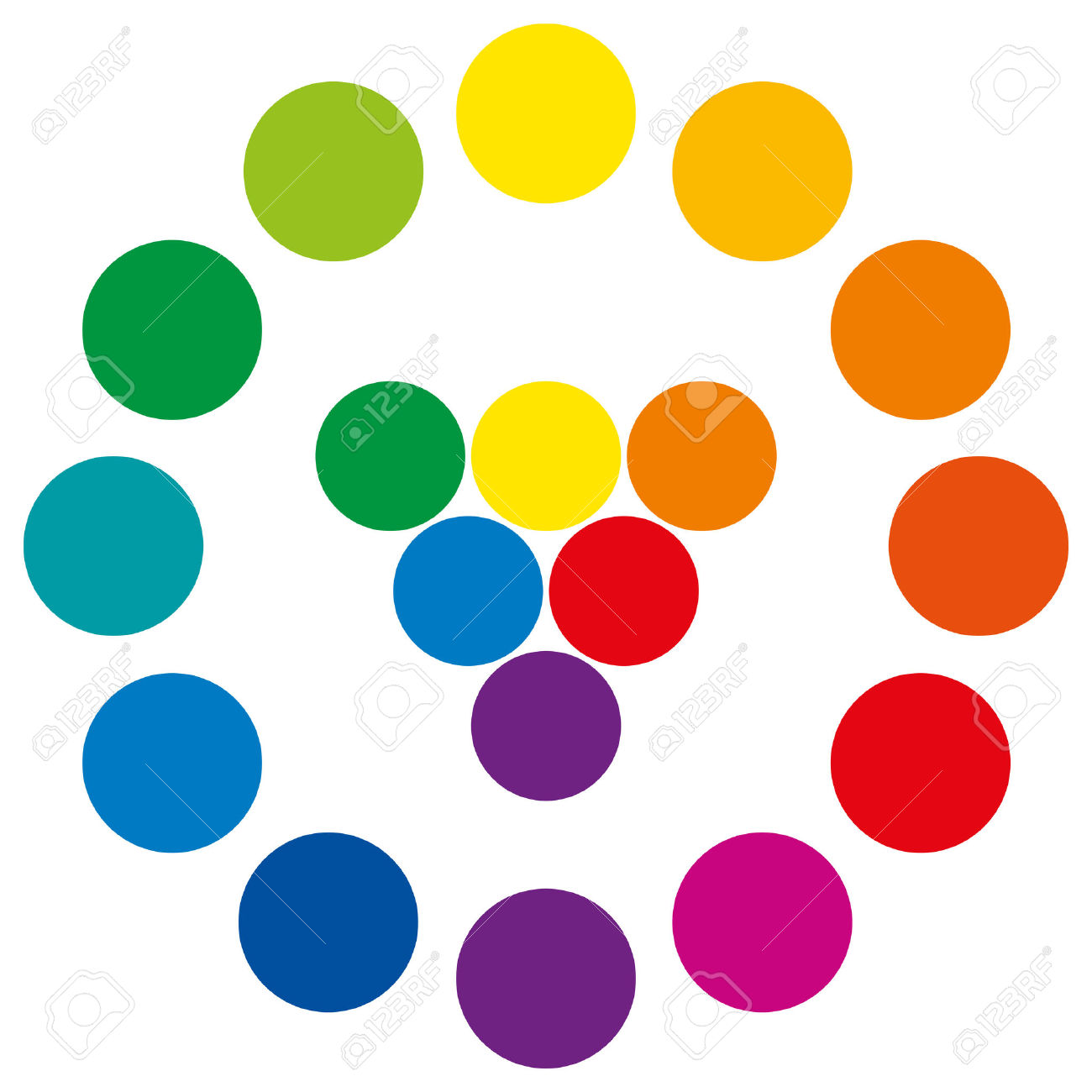 Color Wheel With Circles, Showing The Complementary Colors That.