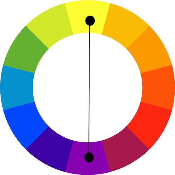 Color Theory Made Simple: The Basics of Color Theory In Painting.