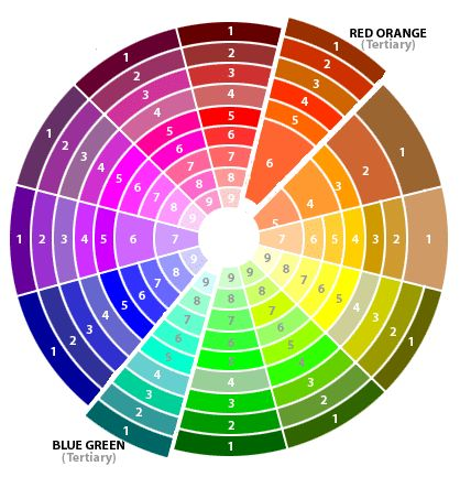 1000+ ideas about Blue Complementary Color on Pinterest.