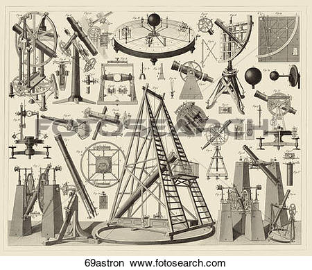 Drawings of Antique Illustration (steel engraving) of Astronomical.
