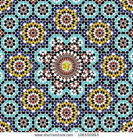 Anvar Complex Pattern.