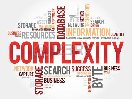 7,684 Complexity Stock Vector Illustration And Royalty Free.