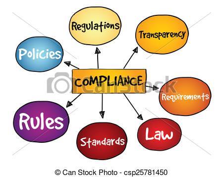 Compliance clipart 2 » Clipart Portal.