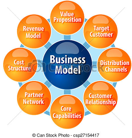 Clipart of Business model components business diagram illustration.
