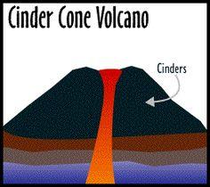 Composite volcano clipart.