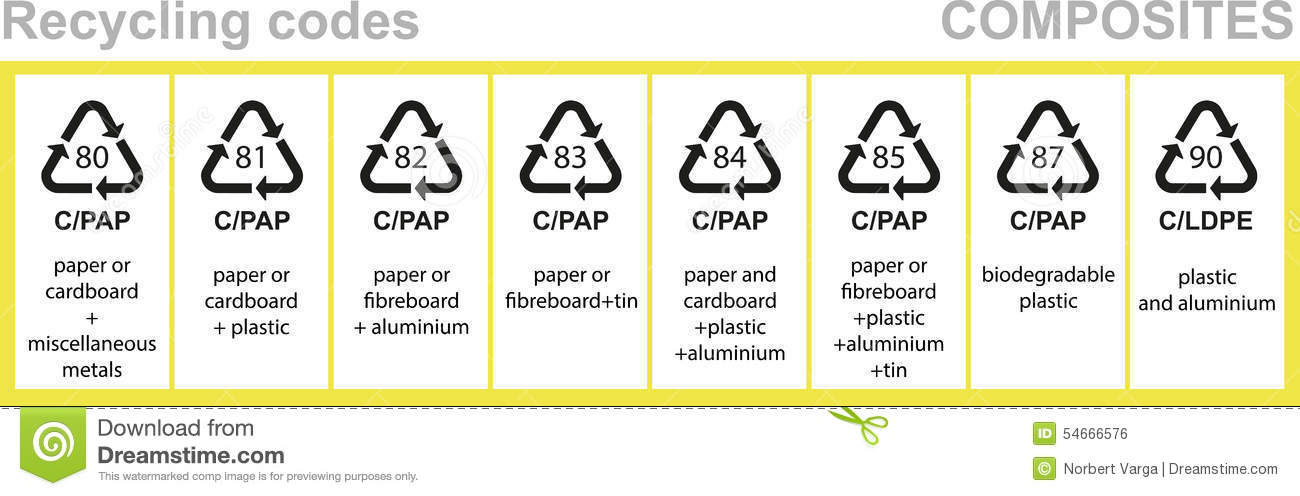 Composites Recycling Codes Stock Vector.