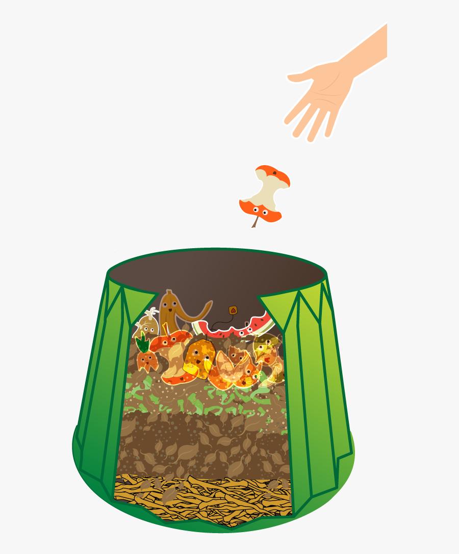 Feeding Compost Bin.