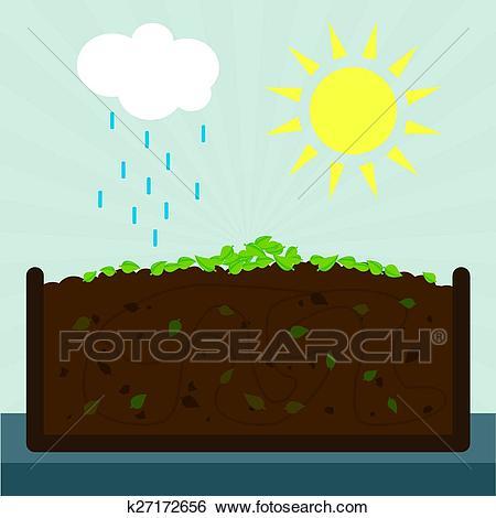 Composting Clip Art.