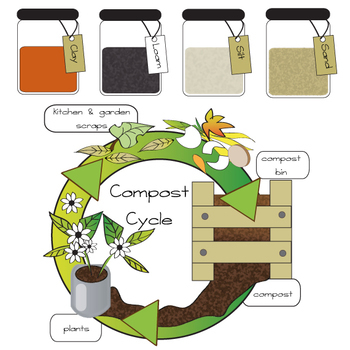 Soil and Compost Clip Art.