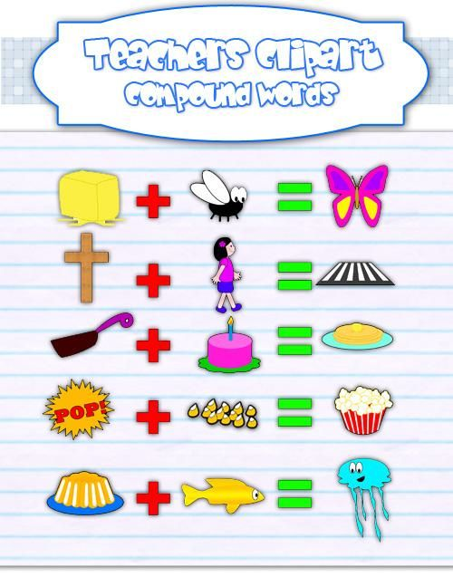 Compound words clipart product from Teacher.