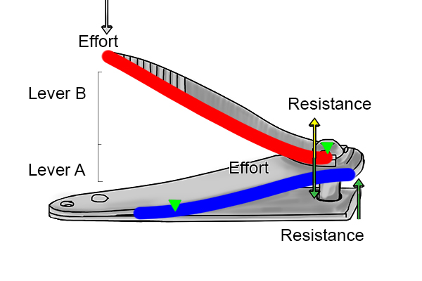 How does a compound action swaging tool work?.