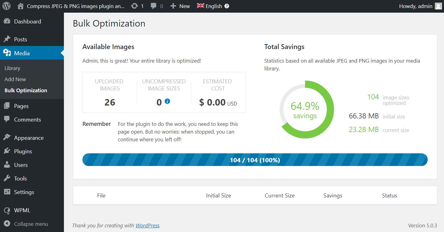 Optimize WordPress images on multilingual sites.