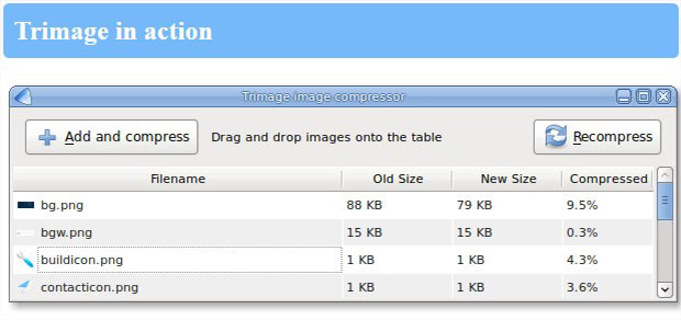 15 Best Free Image Optimization Tools for Image Compression.