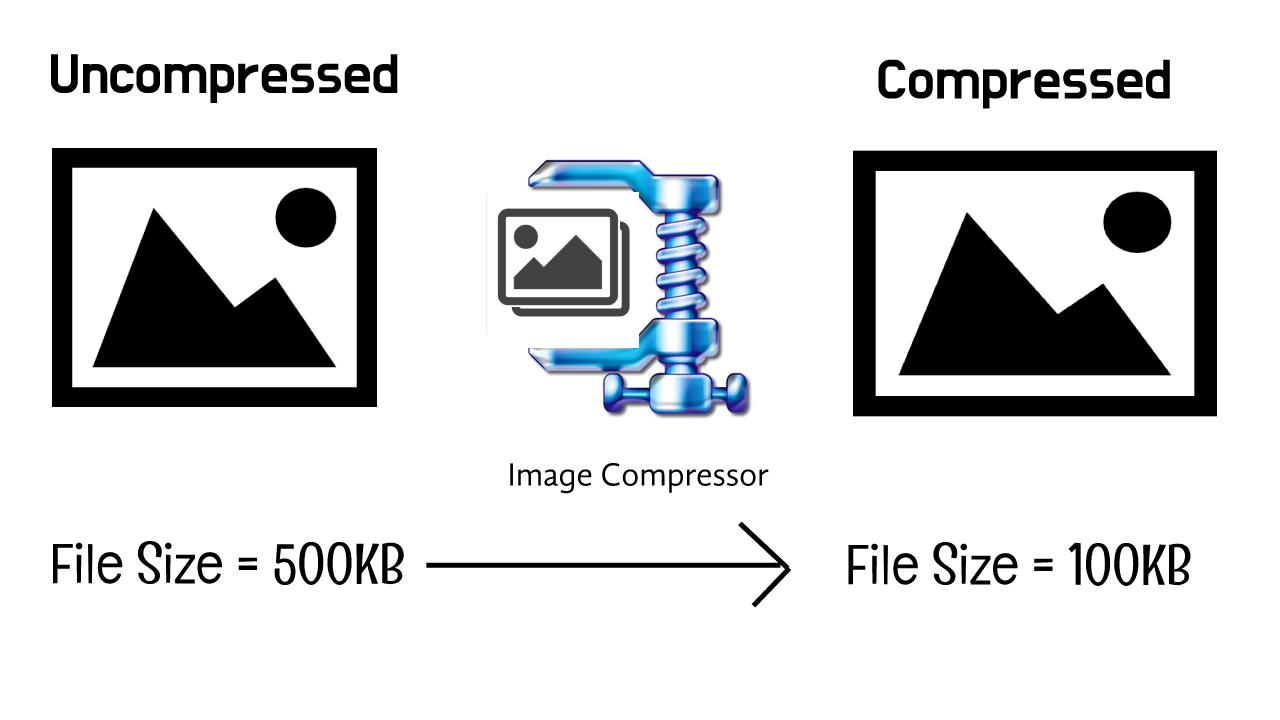 Compress Images Online.