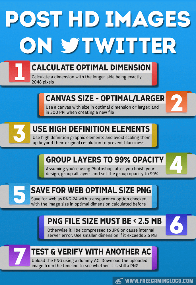 Avoid Twitter JPG Compression By HD PNG To Improve Upload Quality.