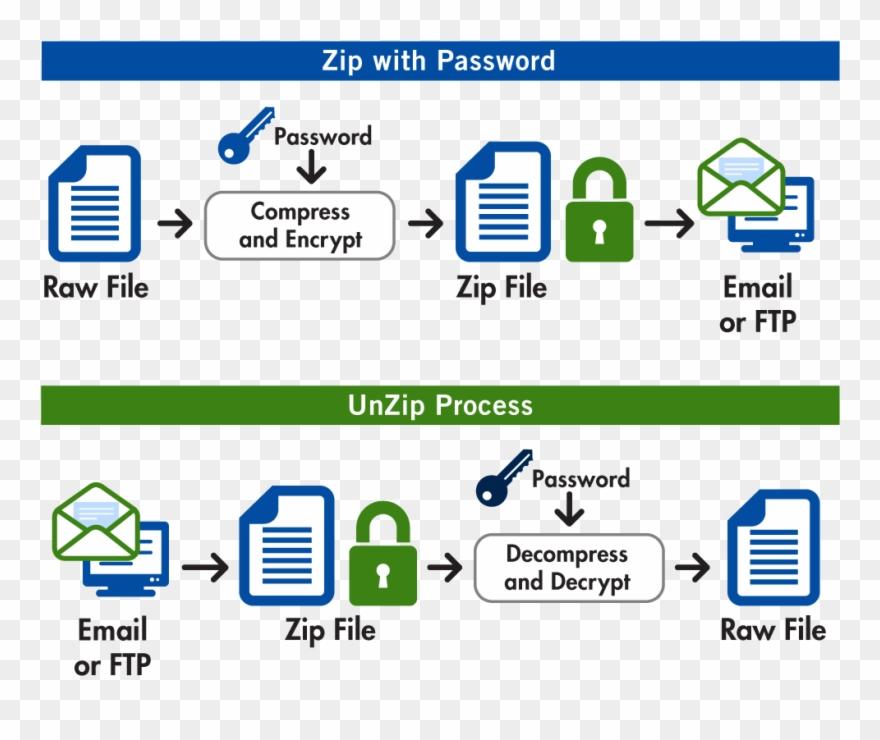 Compress Png File Clip Art Freeuse.