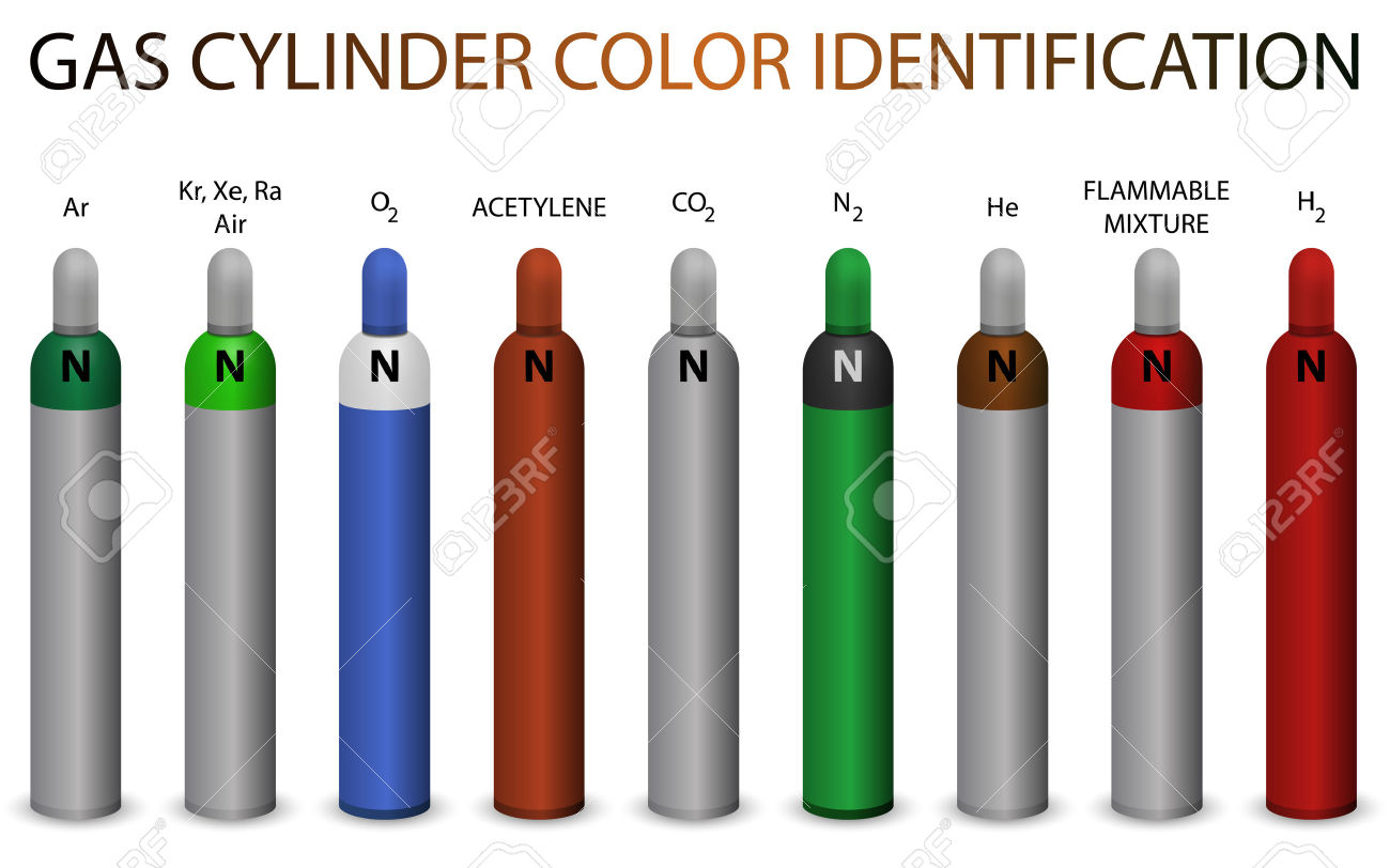 Gas Cylinder New Color Coding Identification System Royalty Free.