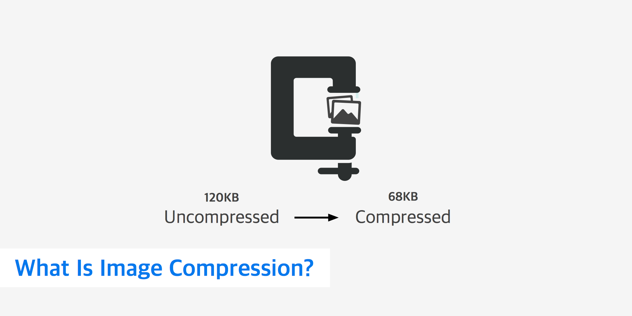 What Is Image Compression?.