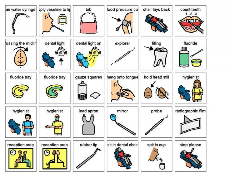 1000+ ideas about Visual Aids on Pinterest.