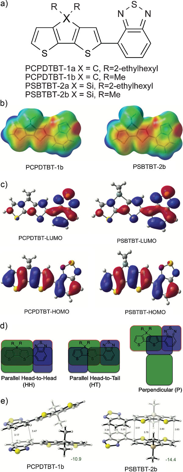 a) Structures of the model systems for PCPDTBT and PSBTBT.