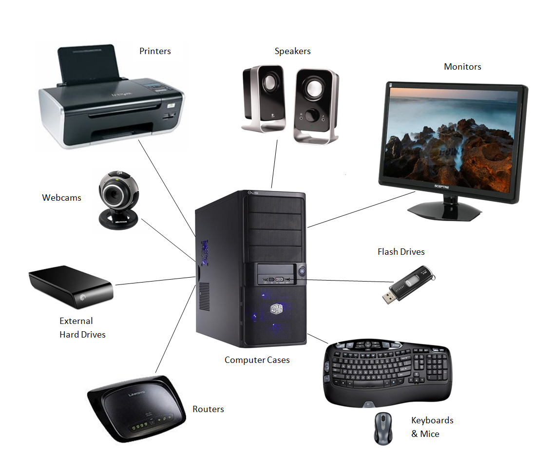 Looking for branded #computeraccessories in UK? #Eavedrop is the one.