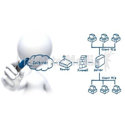 Computer Client Diagram.