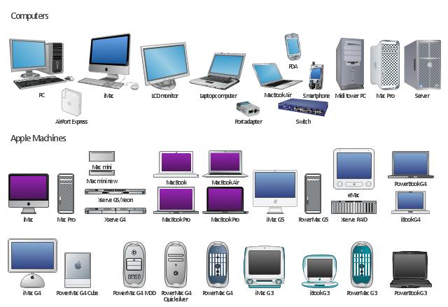 Clipart image computer equipment.
