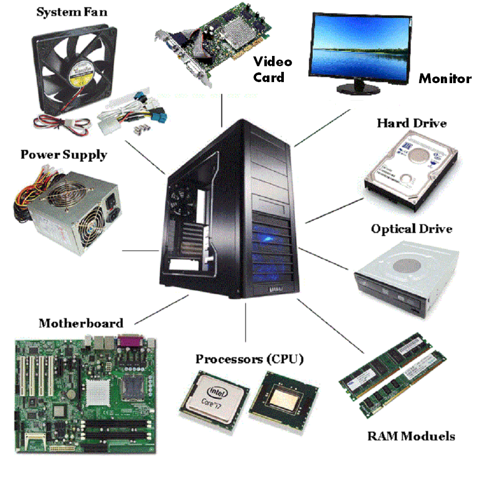 Computer Hardware #72023.