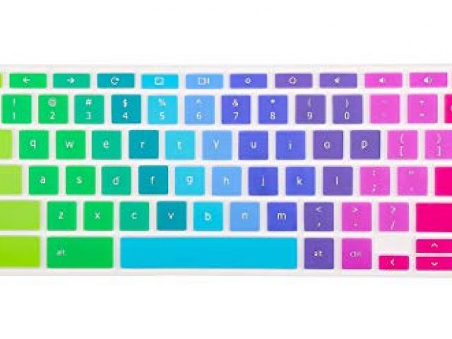 Free Keyboard Clipart Download Clip Art On Owips Com Classy Fresh 12.