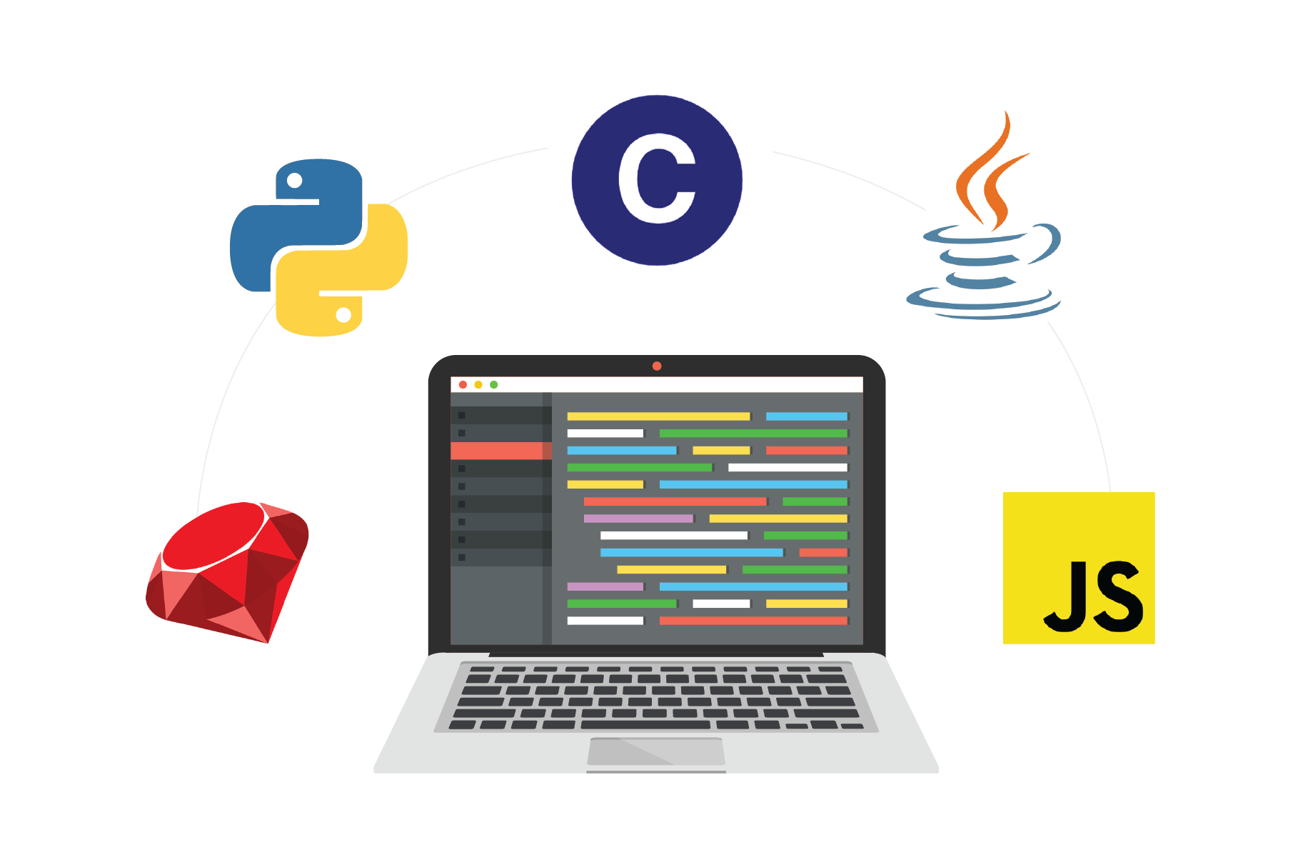 What's the Best Programming Language to Learn First? It Depends.