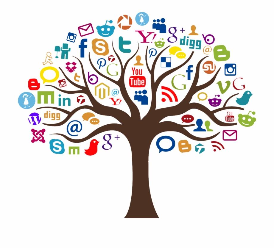 Social Media Agency In Mumbai.