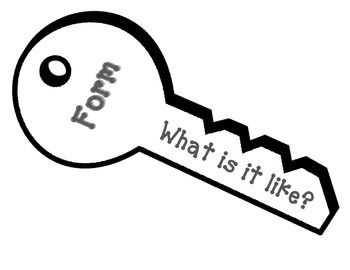 Clip art of Keys that have the IB Key concepts listed inside with.