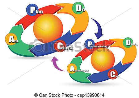 Vector Clip Art of PDCA.