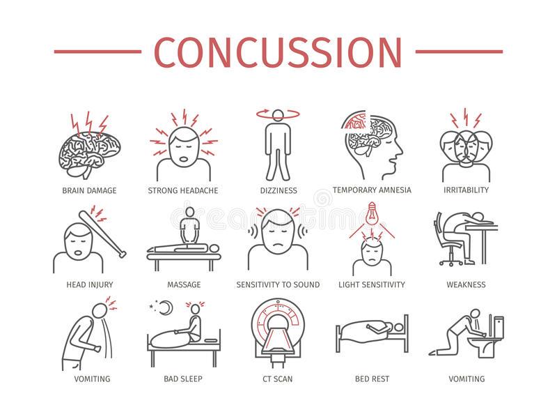 Concussion Stock Illustrations.