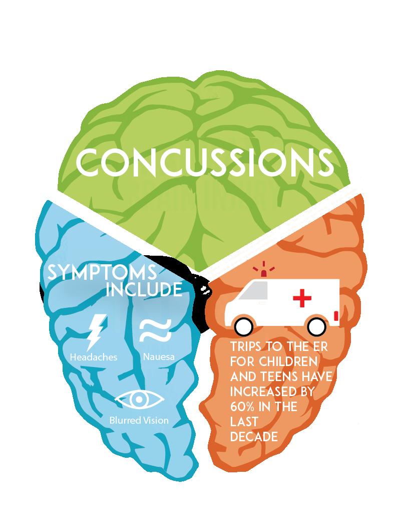 Headache clipart concussion, Headache concussion Transparent FREE.