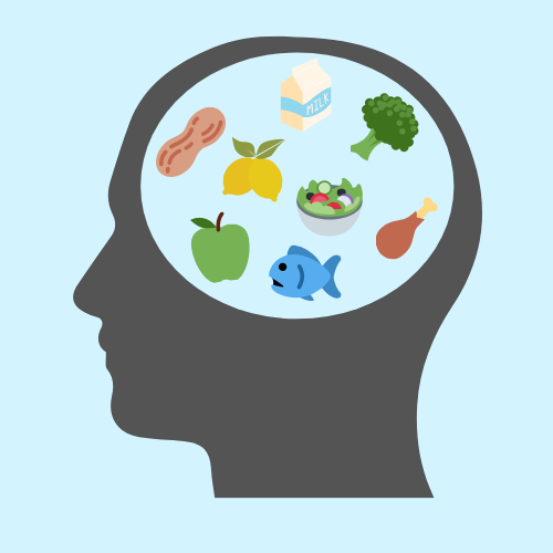 Concussion and Dietary Supplements: How to Feed your.