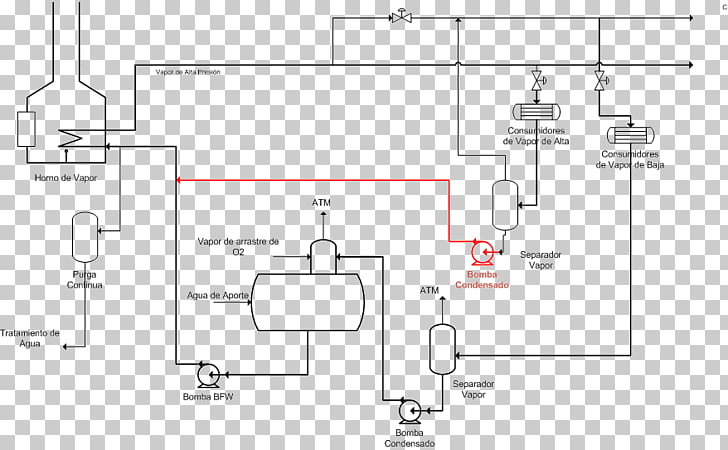 Condensation Vapor Deaerator Boiler Heat, water PNG clipart.