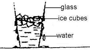 Condensation clipart black and white clipart images gallery.