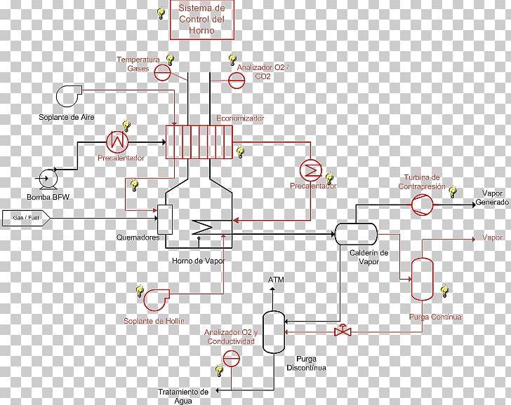 Boiler Water Vapor Vapor Pressure Condensation PNG, Clipart, Agua.