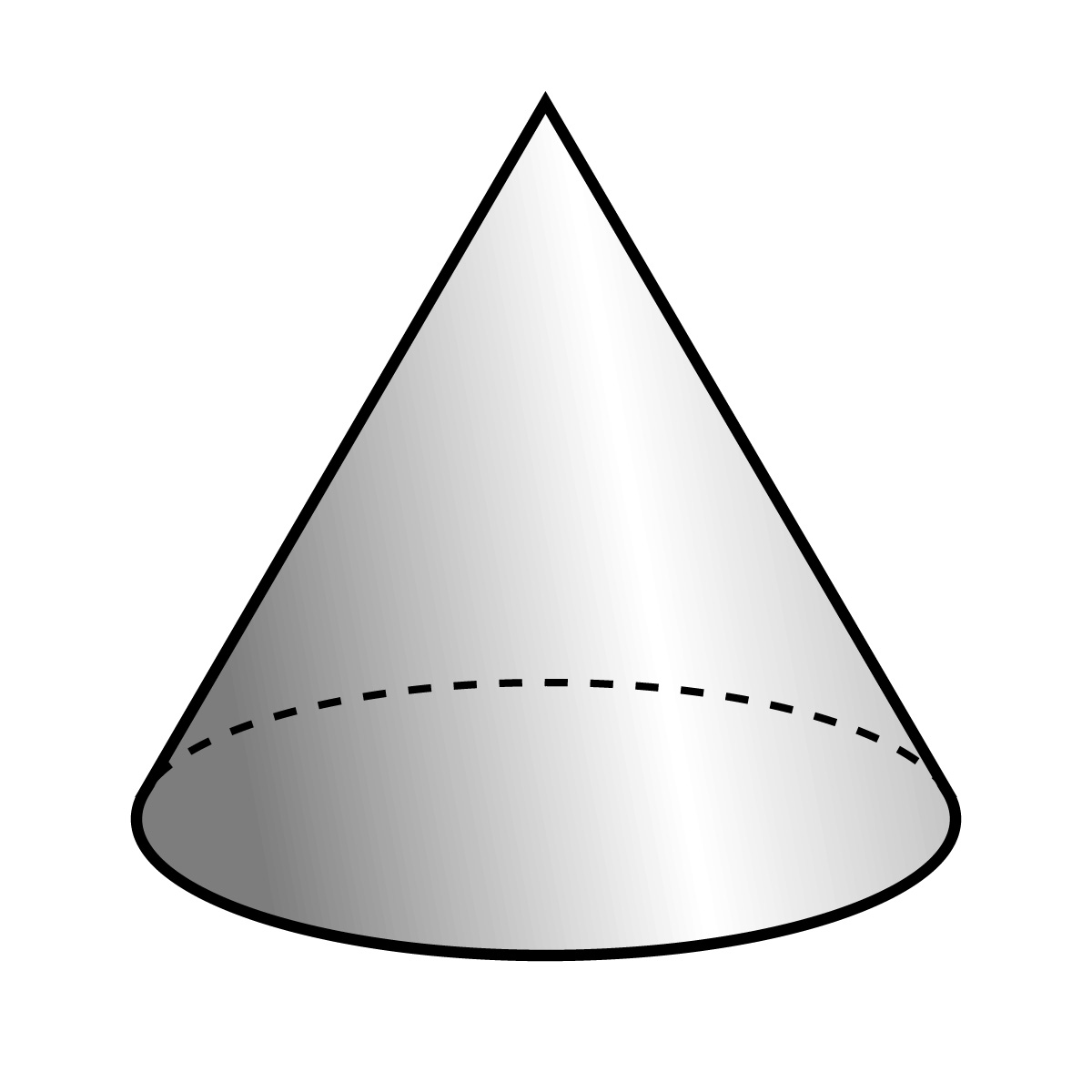 Types Of Cone Shapes