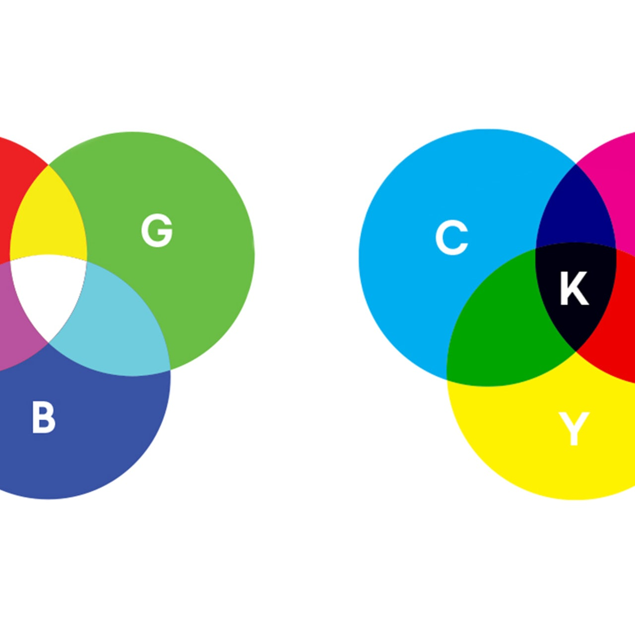 RGB vs CMYK: What\'s the difference?.